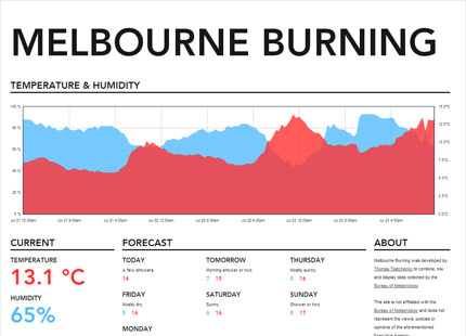 Melbourne Burning